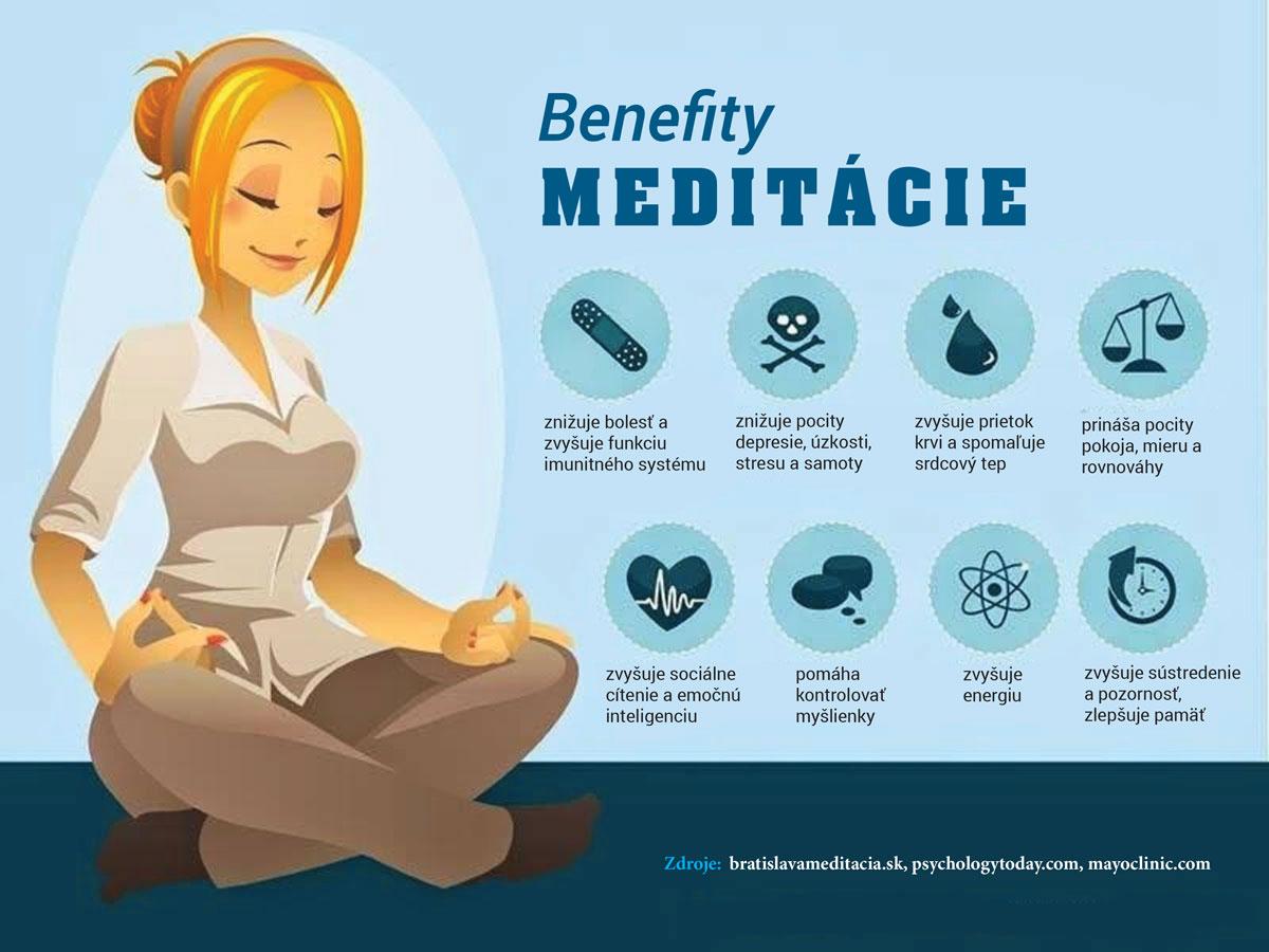 Prečo meditovať